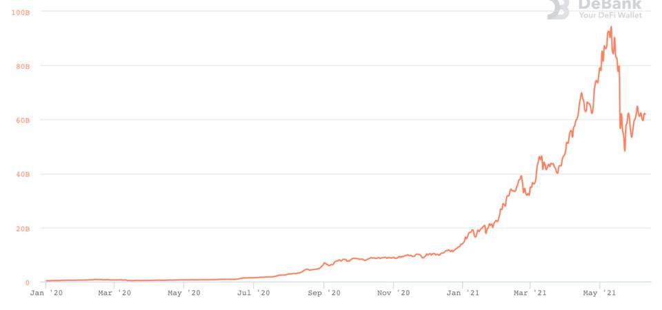 Dragonfly Capital:重新梳理以太坊价值叙事和投资逻辑,为其粗略估值