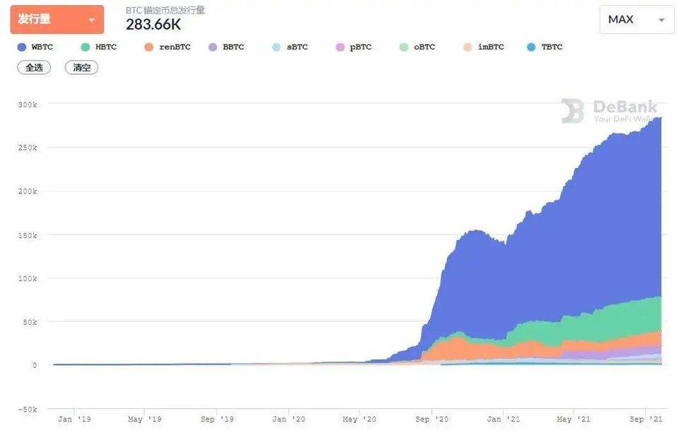 推特支持比特币打赏,对加密行业有何影响?